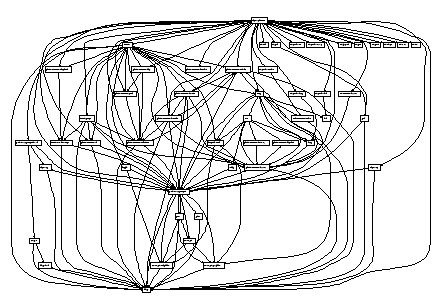http://www.klomp.org/mark/classpath/eclipse-graph-small.png
